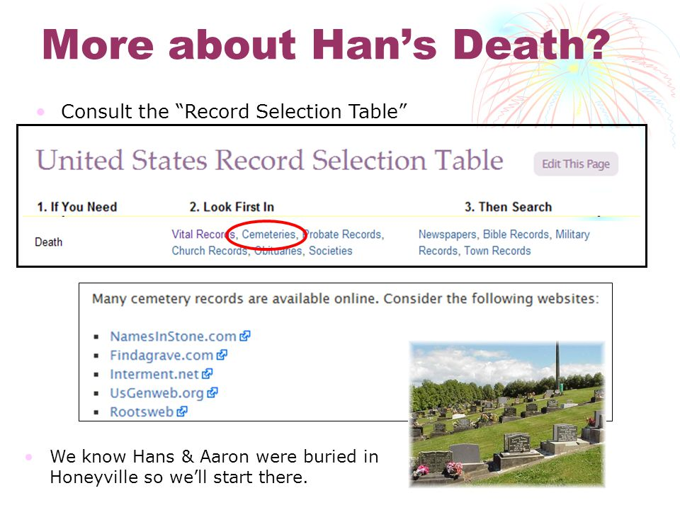 We know Hans & Aaron were buried in Honeyville so we'll start there.