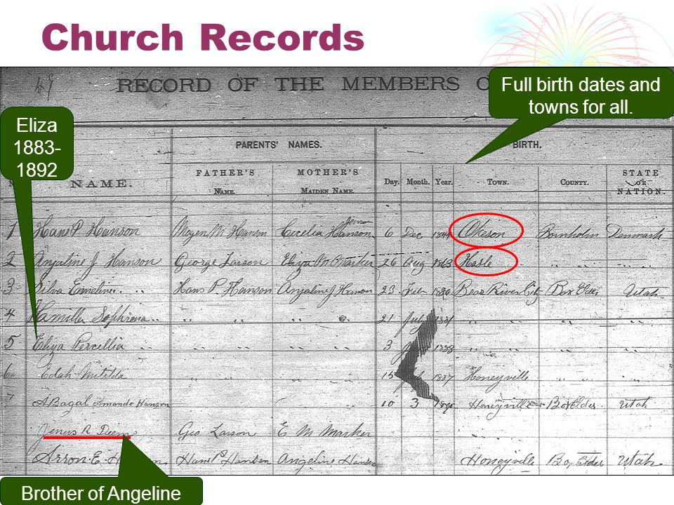 Church Records Eliza 1883- 1892 Full birth dates and towns for all. Brother of Angeline