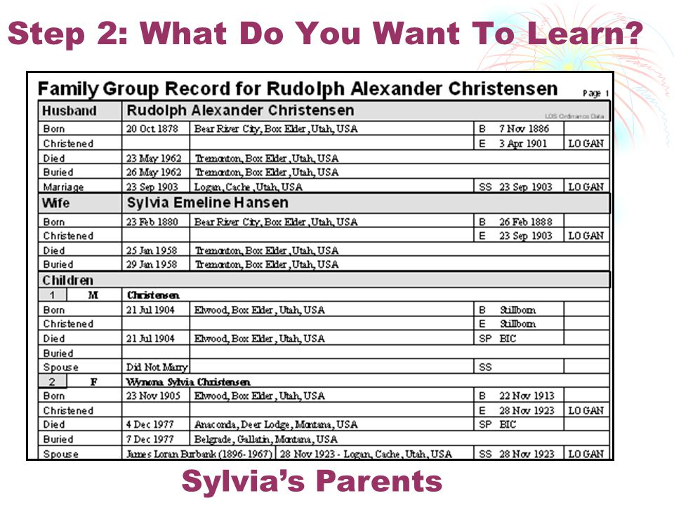 Step 2: What Do You Want To Learn Sylvia's Parents