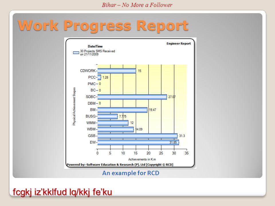 An example for RCD Work Progress Report Bihar – No More a Follower fcgkj iz'kklfud lq/kkj fe'ku