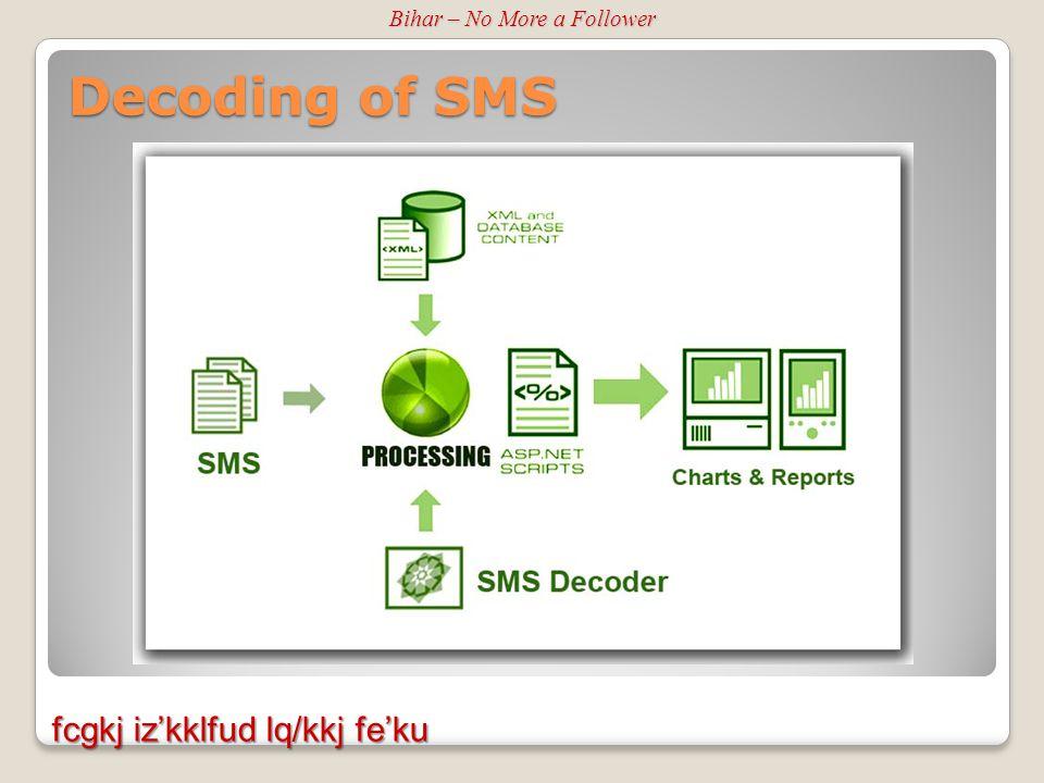 fcgkj iz'kklfud lq/kkj fe'ku Decoding of SMS Bihar – No More a Follower
