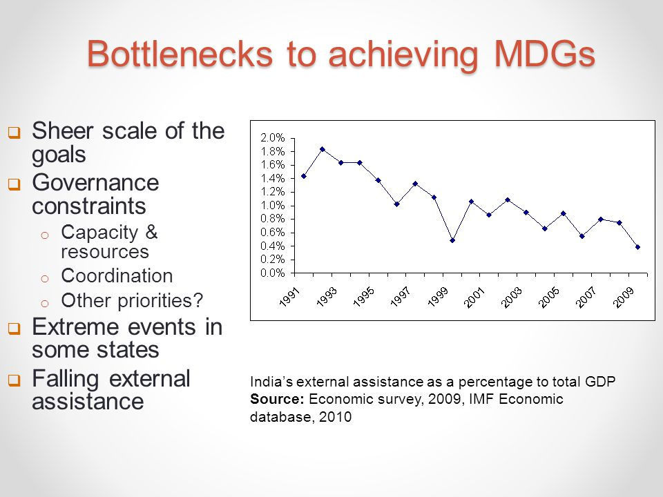 Bottlenecks to achieving MDGs  Sheer scale of the goals  Governance constraints o Capacity & resources o Coordination o Other priorities.