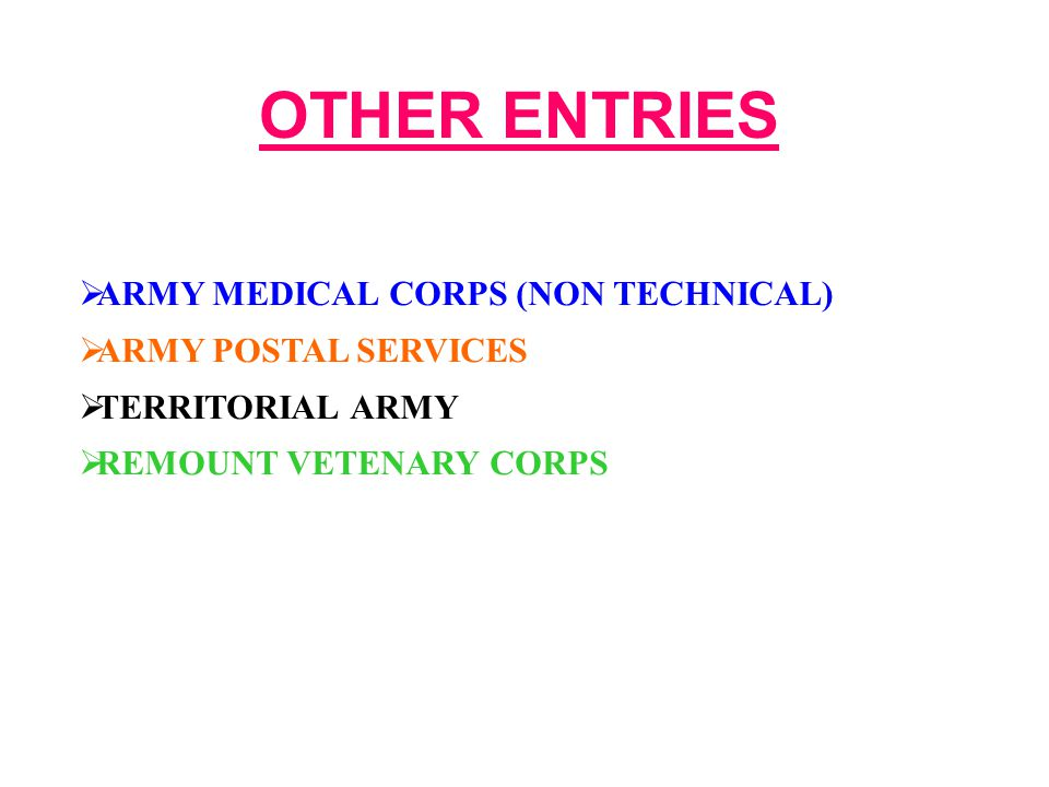 OTHER ENTRIES  ARMY MEDICAL CORPS (NON TECHNICAL)  ARMY POSTAL SERVICES  TERRITORIAL ARMY  REMOUNT VETENARY CORPS