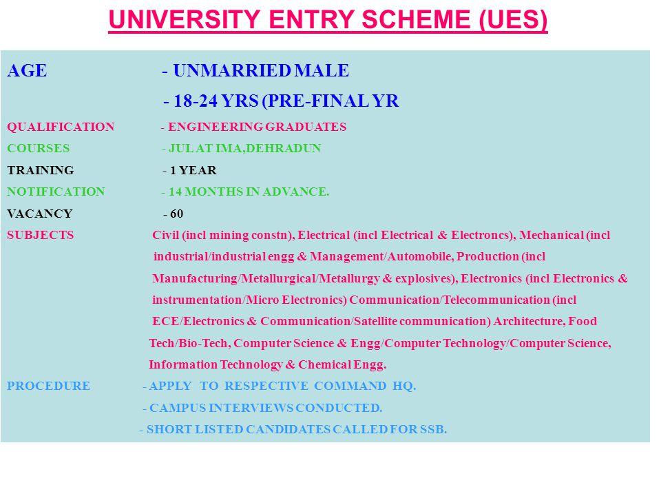 UNIVERSITY ENTRY SCHEME (UES) AGE - UNMARRIED MALE - 18-24 YRS (PRE-FINAL YR QUALIFICATION - ENGINEERING GRADUATES COURSES - JUL AT IMA,DEHRADUN TRAIN