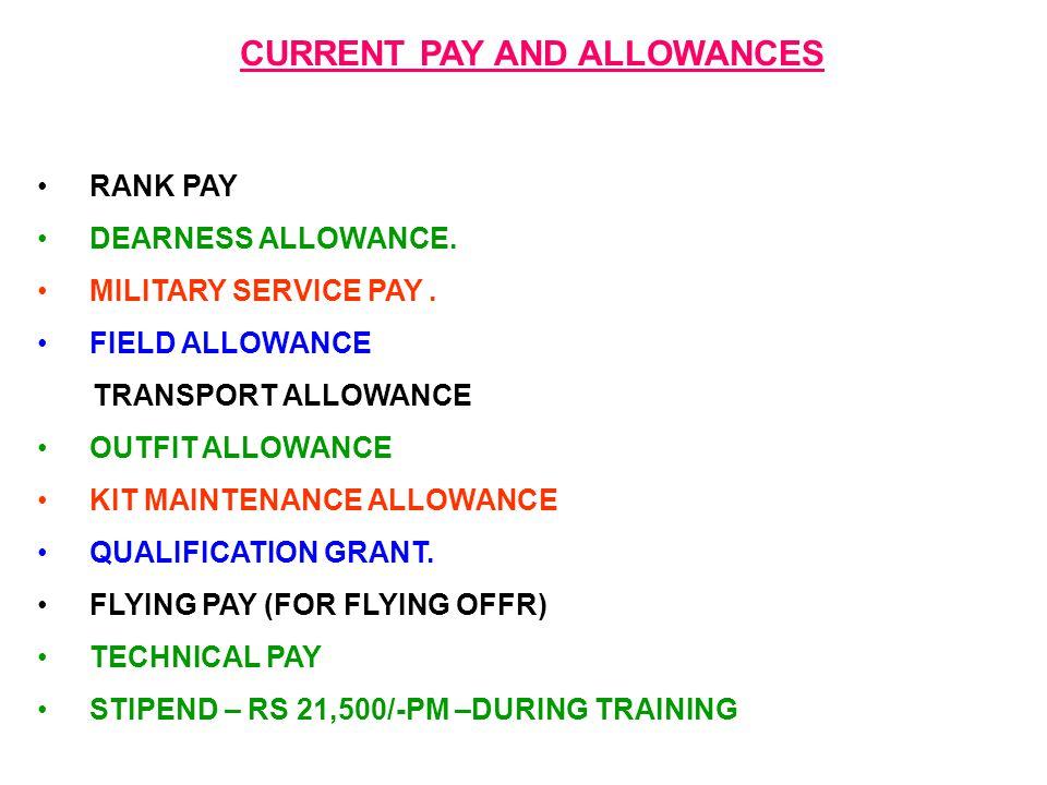CURRENT PAY AND ALLOWANCES RANK PAY DEARNESS ALLOWANCE.