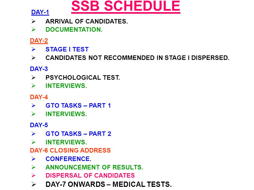 SSB SCHEDULE DAY-1  ARRIVAL OF CANDIDATES.  DOCUMENTATION.