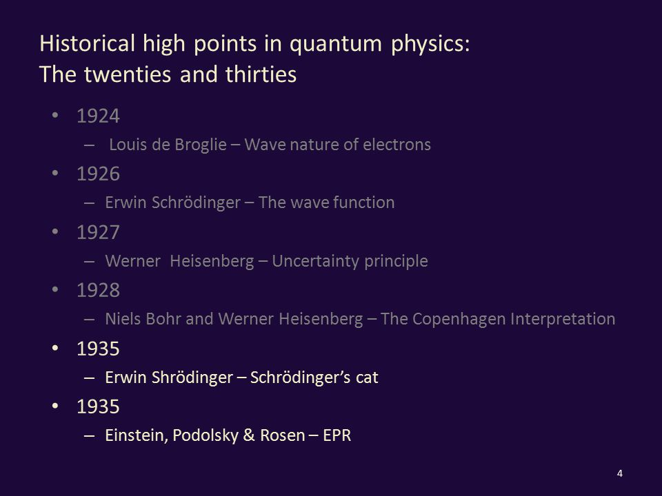 Historical high points in quantum physics: The twenties and thirties 1924 – Louis de Broglie – Wave nature of electrons 1926 – Erwin Schrödinger – The