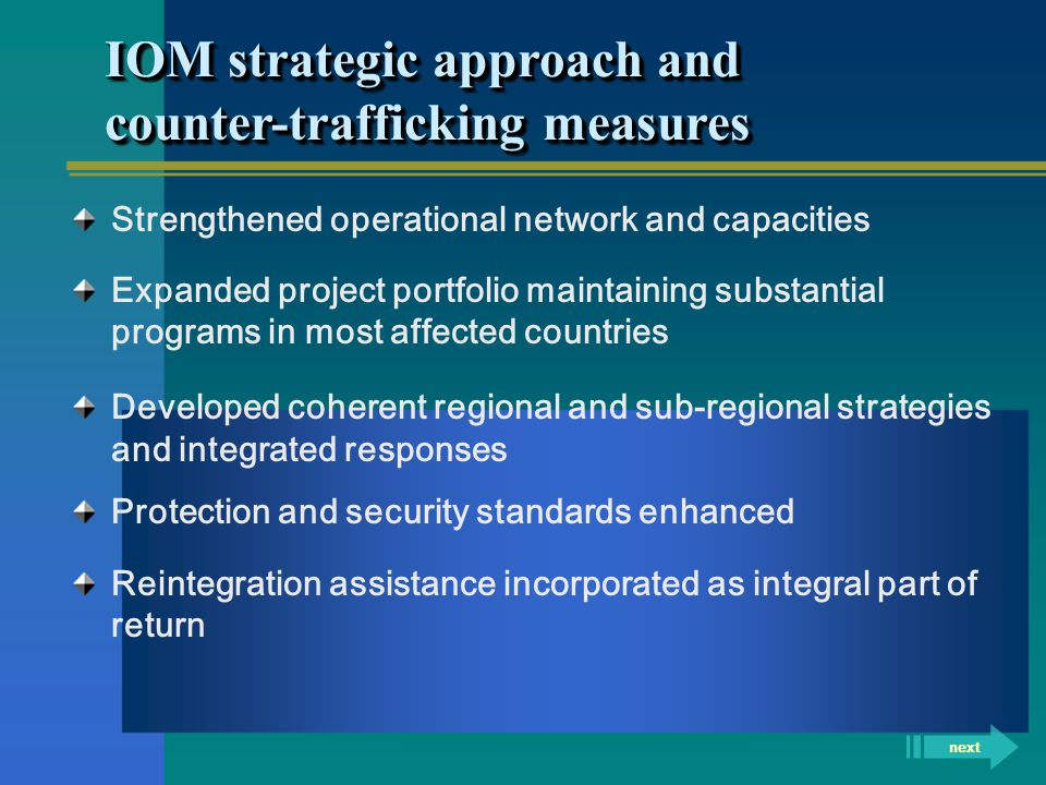 IOM strategic approach and counter-trafficking measures Strengthened operational network and capacities Expanded project portfolio maintaining substantial programs in most affected countries Developed coherent regional and sub-regional strategies and integrated responses Protection and security standards enhanced Reintegration assistance incorporated as integral part of return next