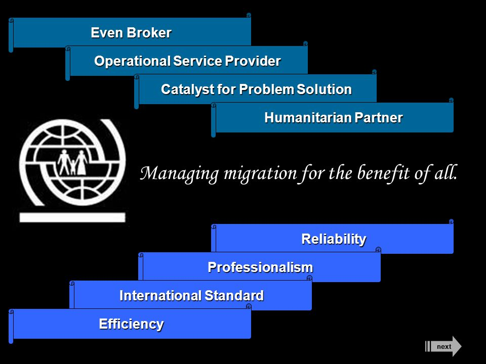 Even Broker Operational Service Provider Catalyst for Problem Solution Humanitarian Partner Reliability Professionalism International Standard Efficiency Managing migration for the benefit of all.