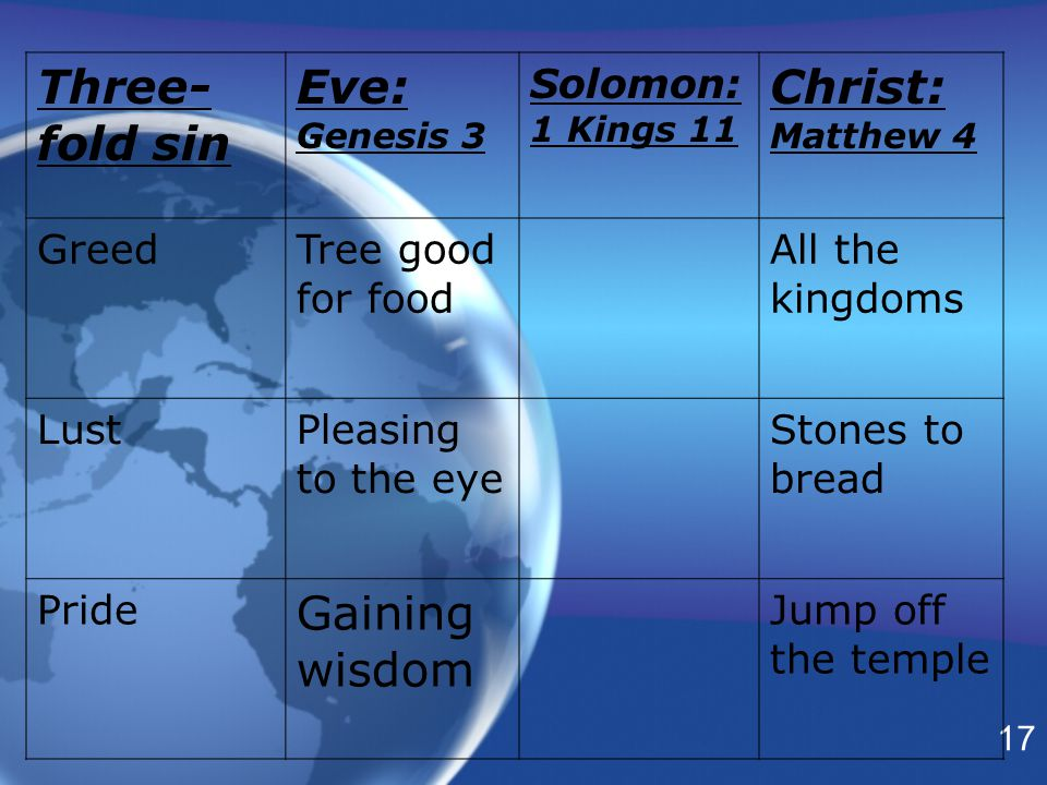 17 Three- fold sin Eve: Genesis 3 Solomon: 1 Kings 11 Christ: Matthew 4 GreedTree good for food All the kingdoms LustPleasing to the eye Stones to bread Pride Gaining wisdom Jump off the temple