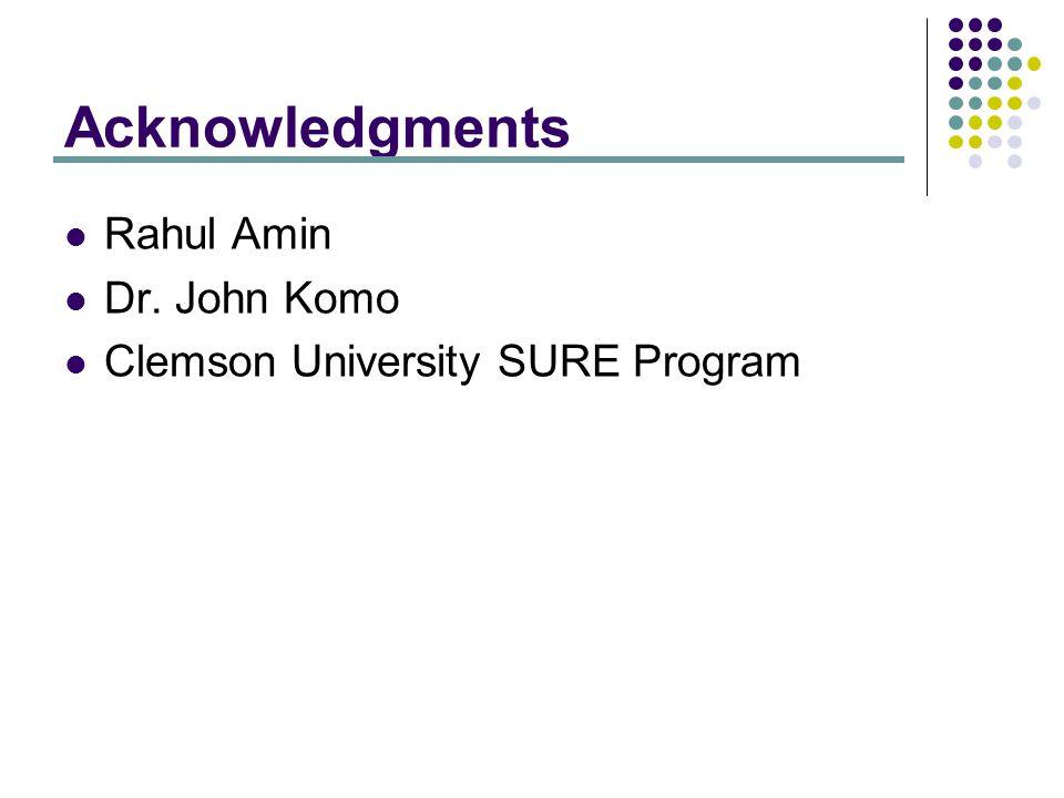 Acknowledgments Rahul Amin Dr. John Komo Clemson University SURE Program