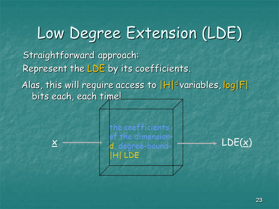 23 Low Degree Extension (LDE) x LDE(x) Straightforward approach: Represent the LDE by its coefficients.