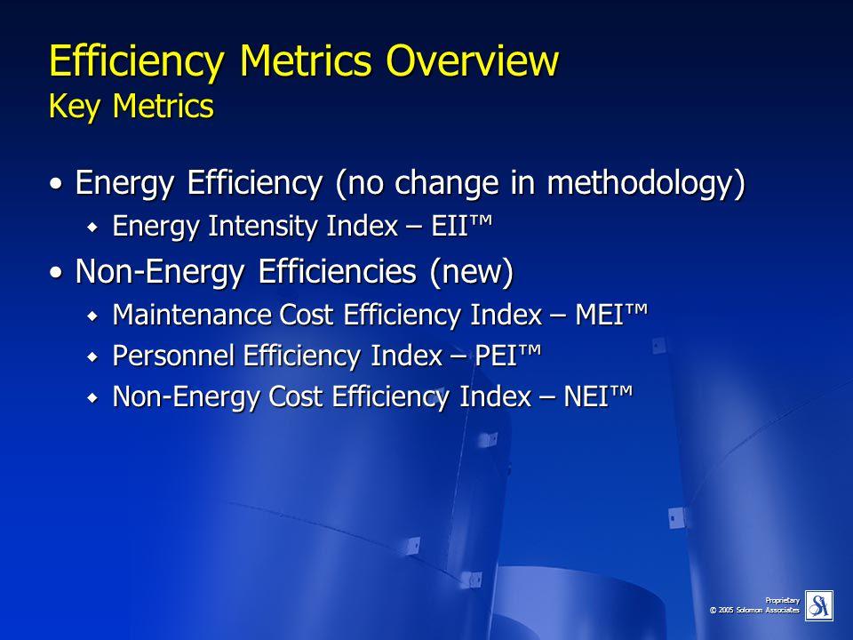 Proprietary © 2005 Solomon Associates Efficiency Metrics Overview Key Metrics Energy Efficiency (no change in methodology)Energy Efficiency (no change