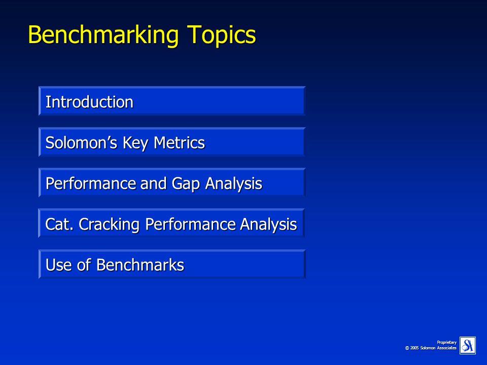 Proprietary © 2005 Solomon Associates Benchmarking Topics Introduction Performance and Gap Analysis Solomon's Key Metrics Use of Benchmarks Cat. Crack