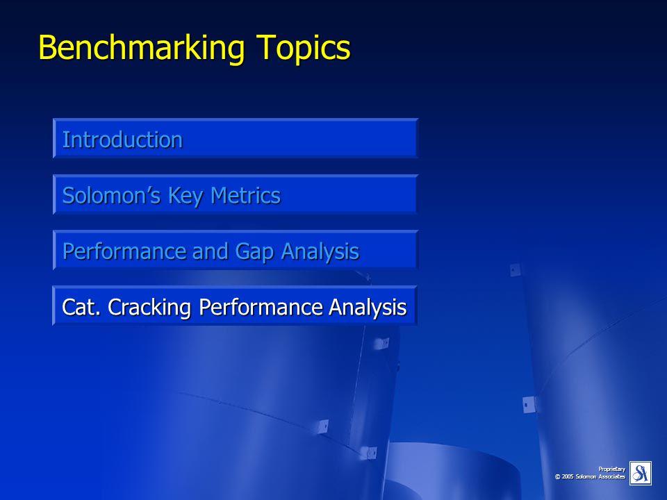 Proprietary © 2005 Solomon Associates Benchmarking Topics Introduction Performance and Gap Analysis Solomon's Key Metrics Cat. Cracking Performance An