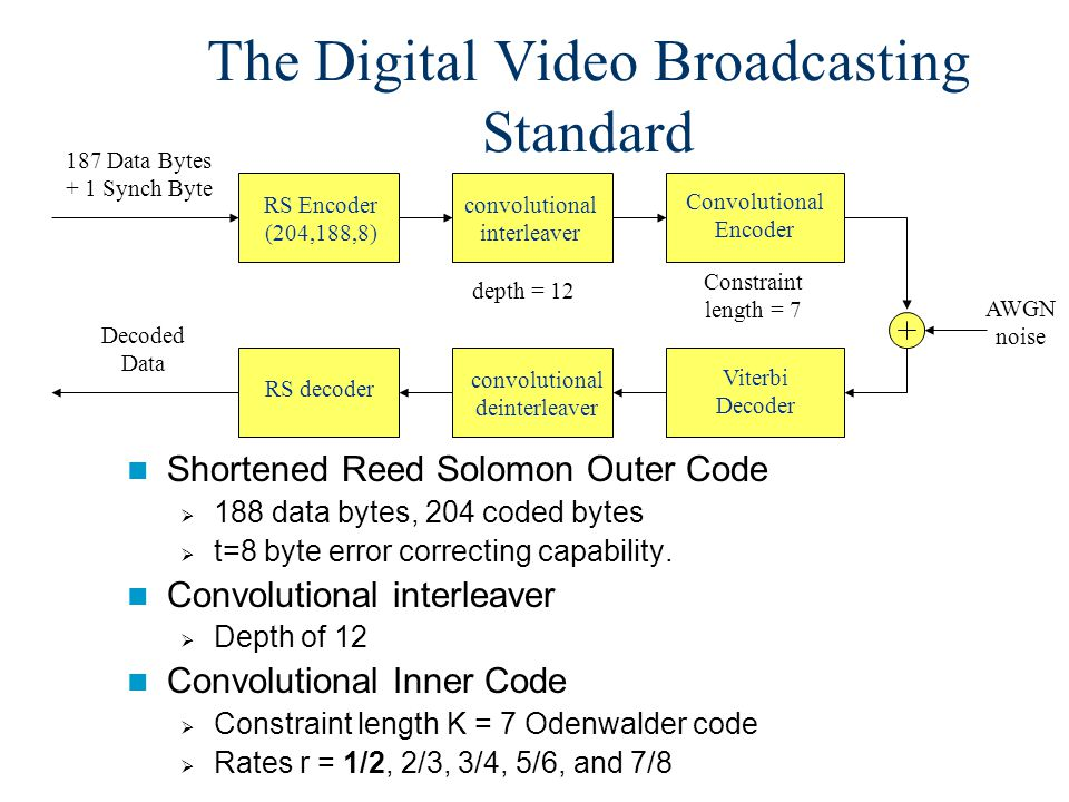 The Digital Video Broadcasting Standard Shortened Reed Solomon Outer Code  188 data bytes, 204 coded bytes  t=8 byte error correcting capability.