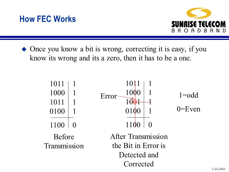 2-14-2002 How FEC Works 10111 10001 10011 01001 11000 10111 10001 10111 01001 11000 Error 1=odd 0=Even Before Transmission After Transmission the Bit in Error is Detected and Corrected u Once you know a bit is wrong, correcting it is easy, if you know its wrong and its a zero, then it has to be a one.