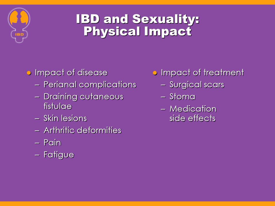 IBD and Sexuality: Physical Impact Impact of disease Impact of disease –Perianal complications –Draining cutaneous fistulae –Skin lesions –Arthritic d