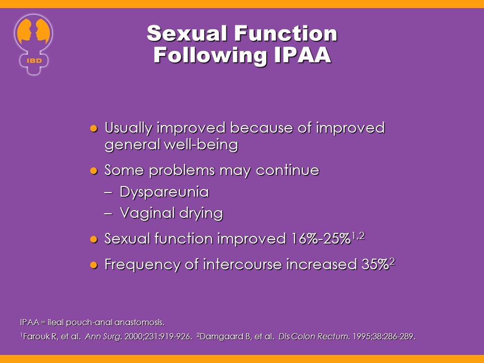 Sexual Function Following IPAA Usually improved because of improved general well-being Usually improved because of improved general well-being Some pr