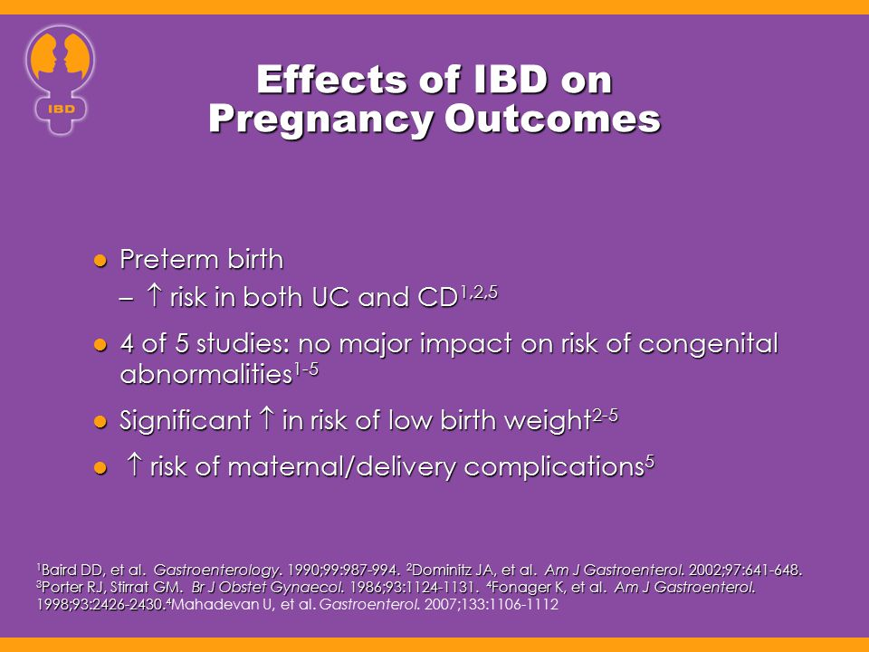 Effects of IBD on Pregnancy Outcomes Preterm birth Preterm birth –  risk in both UC and CD 1,2,5 4 of 5 studies: no major impact on risk of congenita
