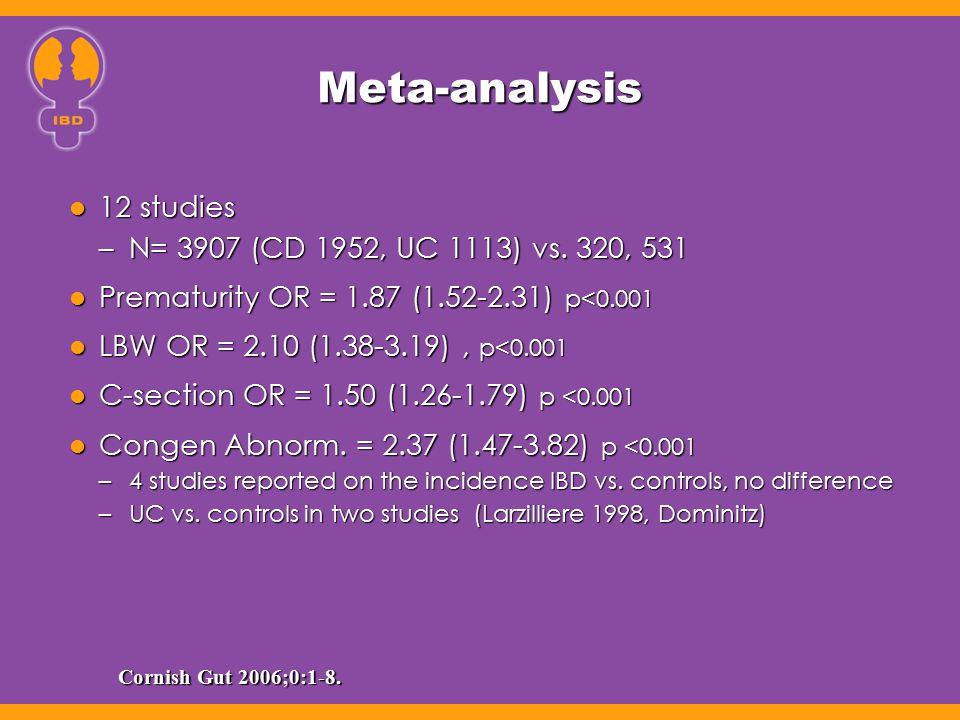 Meta-analysis 12 studies 12 studies –N= 3907 (CD 1952, UC 1113) vs. 320, 531 Prematurity OR = 1.87 (1.52-2.31) p<0.001 Prematurity OR = 1.87 (1.52-2.3