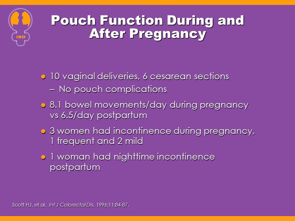 Pouch Function During and After Pregnancy 10 vaginal deliveries, 6 cesarean sections 10 vaginal deliveries, 6 cesarean sections –No pouch complication