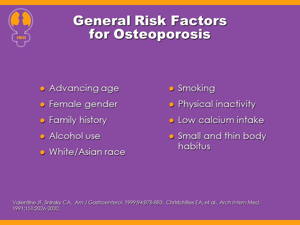 General Risk Factors for Osteoporosis Advancing age Advancing age Female gender Female gender Family history Family history Alcohol use Alcohol use Wh