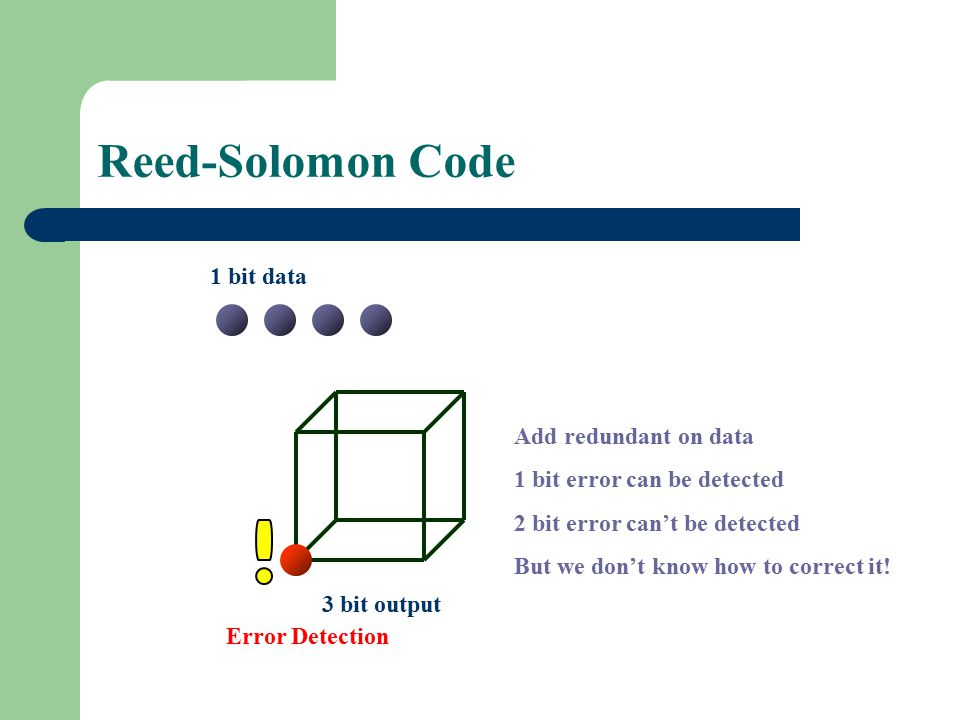Reed-Solomon Code 1 bit data 4 bit output Error Detection Error Correction Error corrected capacity 2 bits error Error corrected fault.