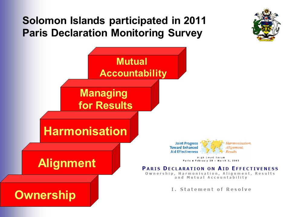 Solomon Islands participated in 2011 Paris Declaration Monitoring Survey Ownership Mutual Accountability Managing for Results Harmonisation Alignment