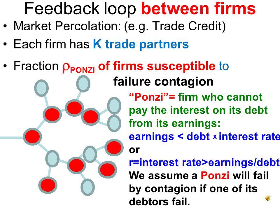 Social percolation models S Solomon, G Weisbuch, L de Arcangelis, N Jan and D Stauffer Physica A: 277 (1-2) ( 2000 ) 239 Market percolation J. Goldenb