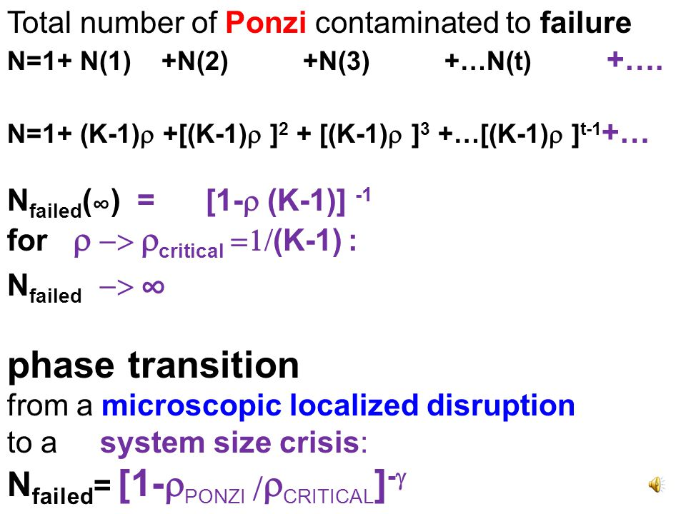 TIME N failed N failed (t) = { [(K-1)   PONZI ] t -1} / {[(K-1)  PONZI ] -1} For (K-1)  PONZI < 1 for (K-1)  PONZI > 1 for (K- 1)  PONZI =1 1 To