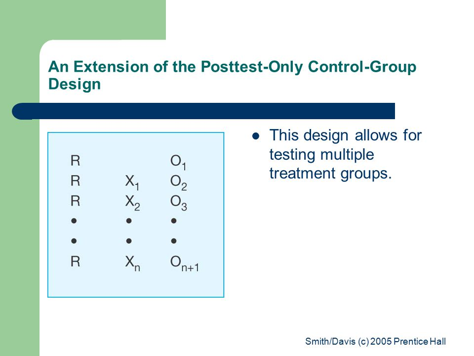 Smith/Davis (c) 2005 Prentice Hall An Extension of the Posttest-Only Control-Group Design This design allows for testing multiple treatment groups.