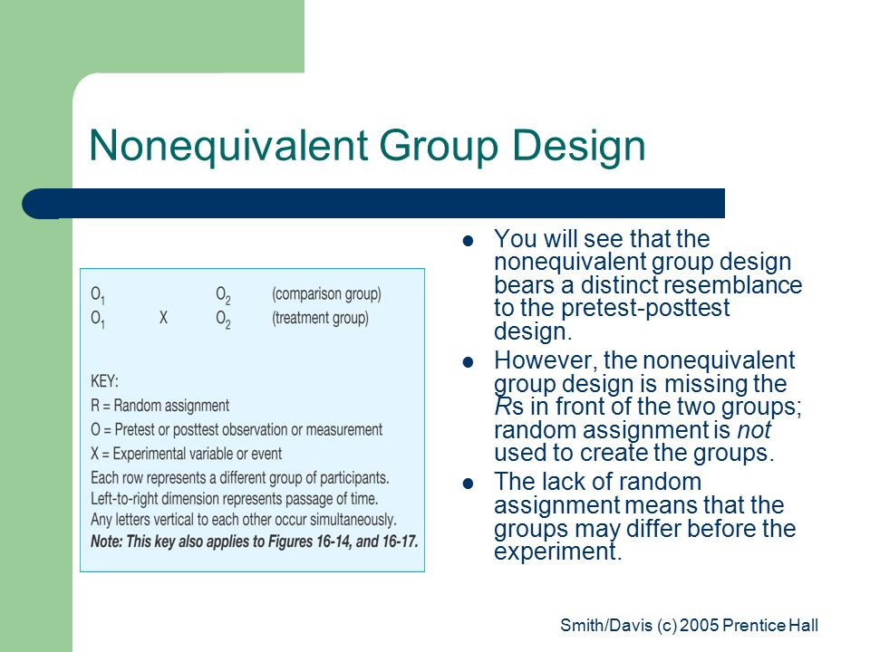 Smith/Davis (c) 2005 Prentice Hall Nonequivalent Group Design You will see that the nonequivalent group design bears a distinct resemblance to the pretest-posttest design.