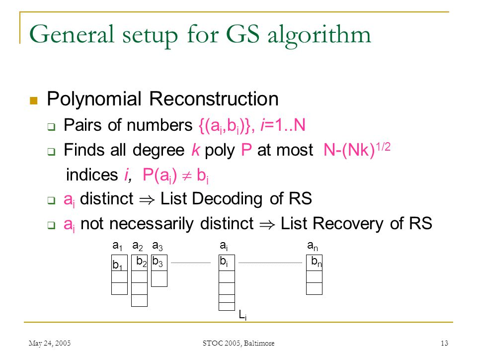 May 24, 2005 STOC 2005, Baltimore 13 General setup for GS algorithm Polynomial Reconstruction  Pairs of numbers {(a i,b i )}, i=1..N  Finds all degree k poly P at most N-(Nk) 1/2 indices i, P(a i )  b i  a i  distinct ) List Decoding of RS  a i not necessarily distinct ) List Recovery of RS a1a1 a2a2 a3a3 aiai anan b2b2 b3b3 bibi bnbn LiLi b1b1