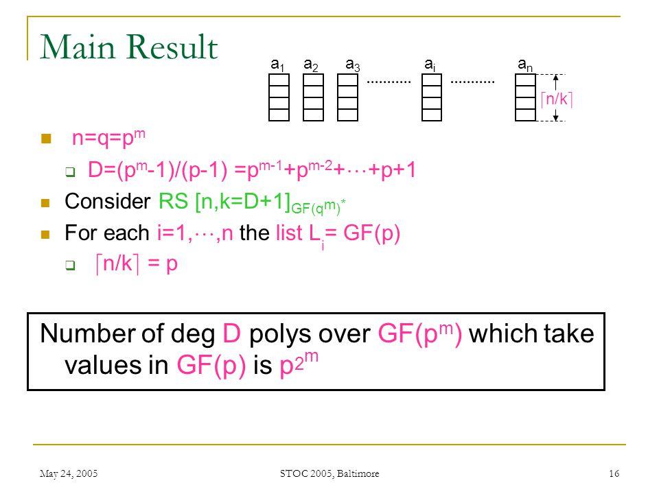 May 24, 2005 STOC 2005, Baltimore 16 Main Result n=q=p m  D=(p m -1)/(p-1) =p m-1 +p m-2 +  +p+1 Consider RS [n,k=D+1] GF(q m ) * For each i=1, ,n the list L i = GF(p)  d n/k e = p Number of deg D polys over GF(p m ) which take values in GF(p) is p 2 m a1a1 a2a2 a3a3 aiai anan d n/k e