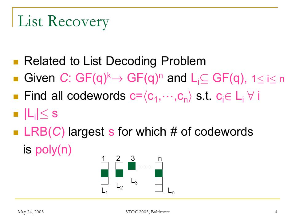 May 24, 2005 STOC 2005, Baltimore 4 List Recovery Related to List Decoding Problem Given C: GF(q) k .