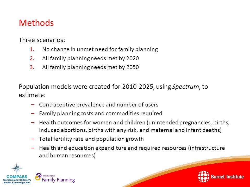Methods Three scenarios: 1.No change in unmet need for family planning 2.All family planning needs met by 2020 3.All family planning needs met by 2050 Population models were created for 2010-2025, using Spectrum, to estimate: –Contraceptive prevalence and number of users –Family planning costs and commodities required –Health outcomes for women and children (unintended pregnancies, births, induced abortions, births with any risk, and maternal and infant deaths) –Total fertility rate and population growth –Health and education expenditure and required resources (infrastructure and human resources)