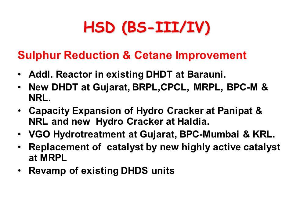 HSD (BS-III/IV) Sulphur Reduction & Cetane Improvement Addl.