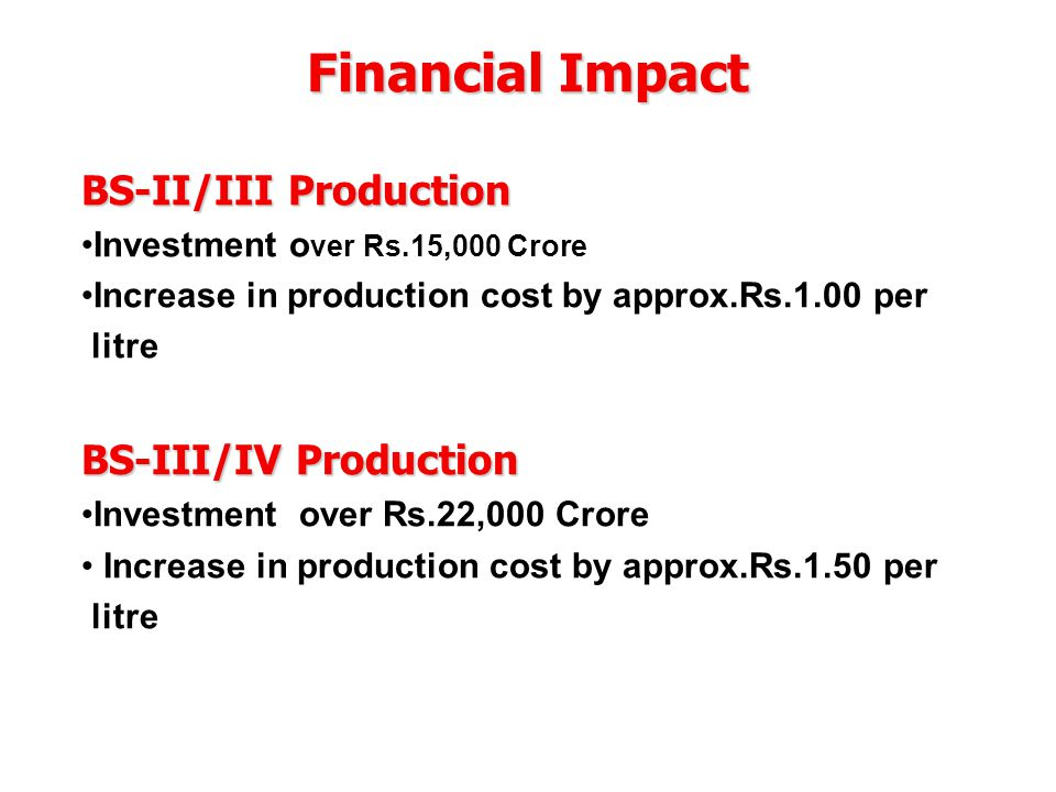 Financial Impact BS-II/III Production Investment o ver Rs.15,000 Crore Increase in production cost by approx.Rs.1.00 per litre BS-III/IV Production Investment over Rs.22,000 Crore Increase in production cost by approx.Rs.1.50 per litre