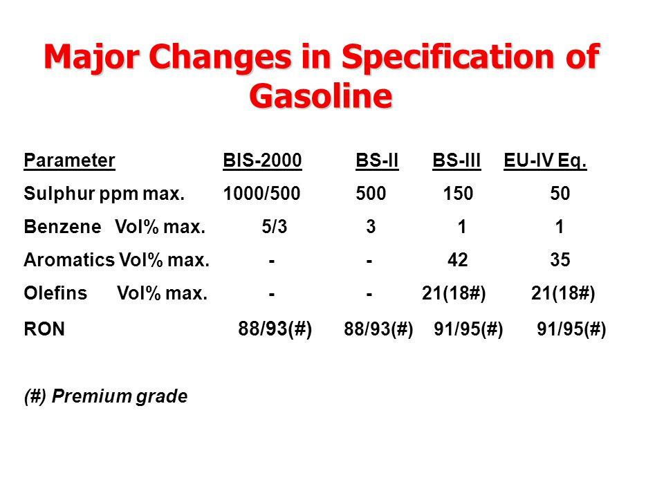 Major Changes in Specification of Gasoline ParameterBIS-2000 BS-II BS-III EU-IV Eq.