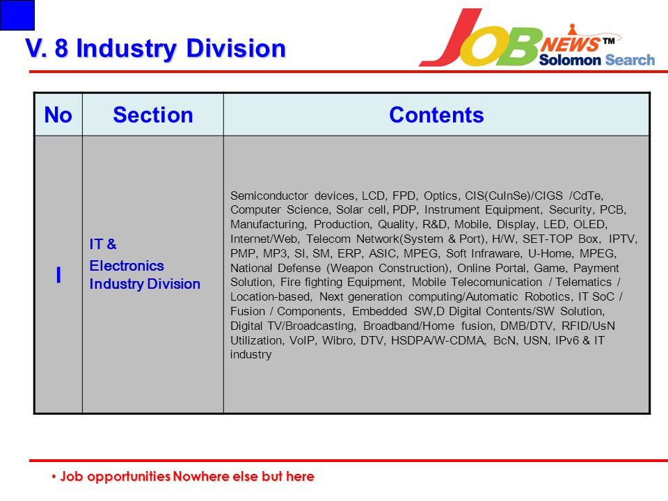 Job opportunities Nowhere else but here Job opportunities Nowhere else but here V. 8 Industry Division NoSectionContents I IT & Electronics Industry D