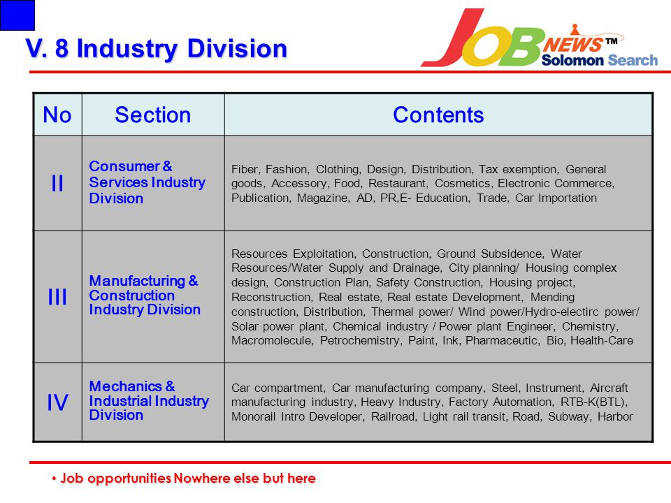 Job opportunities Nowhere else but here Job opportunities Nowhere else but here NoSectionContents II Consumer & Services Industry Division Fiber, Fash
