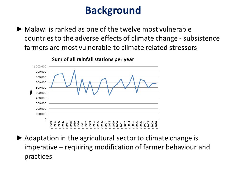 ► Malawi is ranked as one of the twelve most vulnerable countries to the adverse effects of climate change - subsistence farmers are most vulnerable to climate related stressors Background ► Adaptation in the agricultural sector to climate change is imperative – requiring modification of farmer behaviour and practices