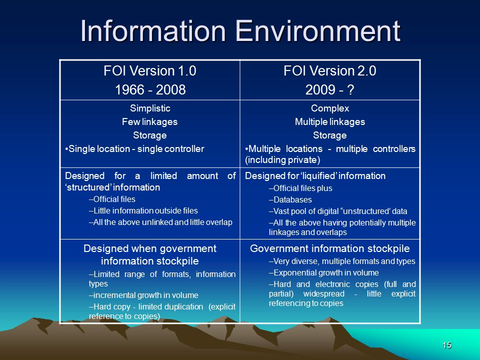 15 Information Environment FOI Version 1.0 1966 - 2008 FOI Version 2.0 2009 - ? Simplistic Few linkages Storage Single location - single controller Co