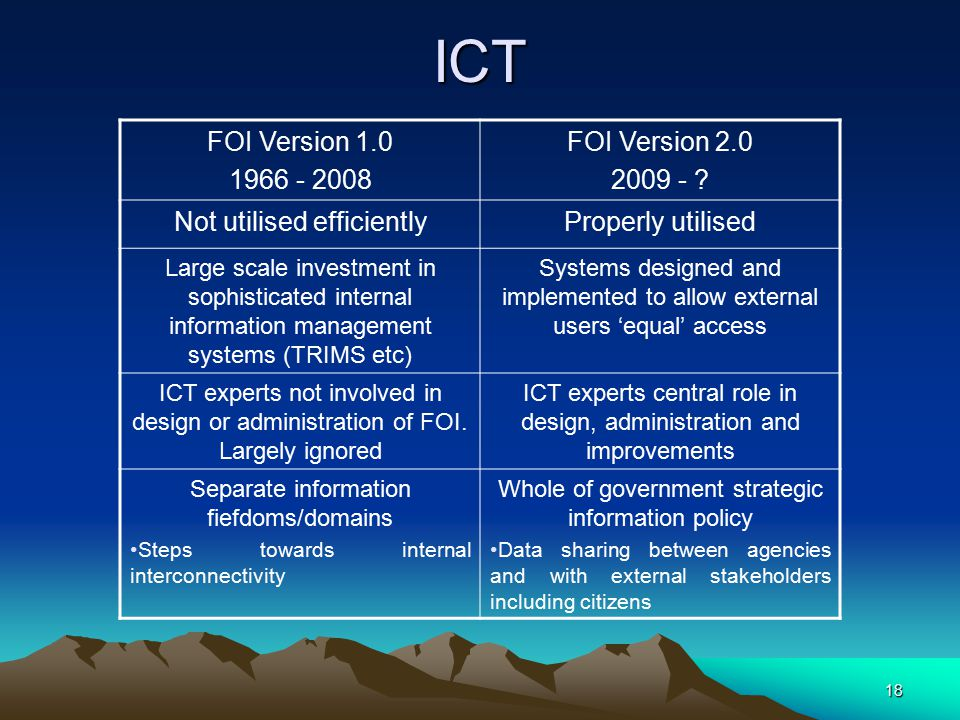 18ICT FOI Version 1.0 1966 - 2008 FOI Version 2.0 2009 - ? Not utilised efficientlyProperly utilised Large scale investment in sophisticated internal