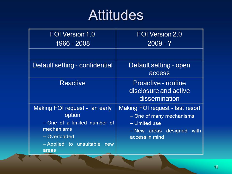 19Attitudes FOI Version 1.0 1966 - 2008 FOI Version 2.0 2009 - ? Default setting - confidentialDefault setting - open access ReactiveProactive - routi