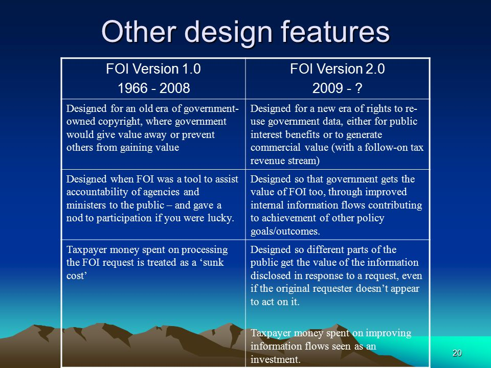 20 Other design features FOI Version 1.0 1966 - 2008 FOI Version 2.0 2009 - .