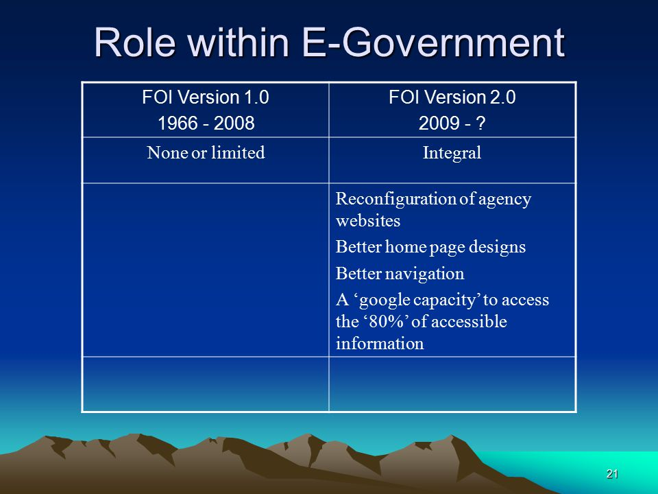 21 Role within E-Government FOI Version 1.0 1966 - 2008 FOI Version 2.0 2009 - ? None or limitedIntegral Reconfiguration of agency websites Better hom
