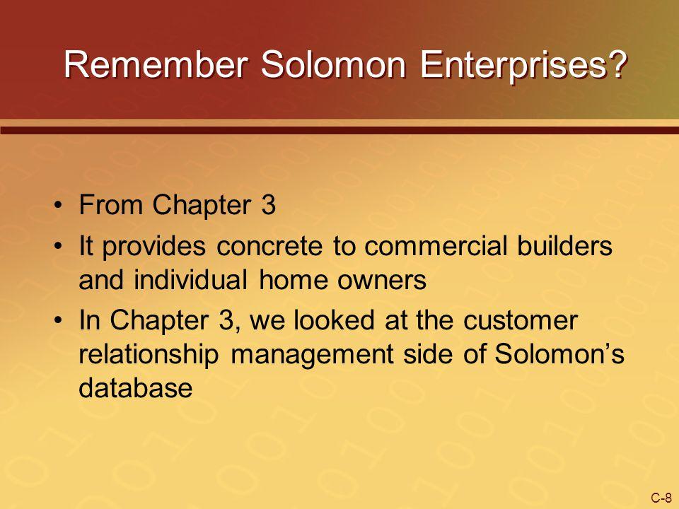 C-9 Remember Solomon Enterprises?