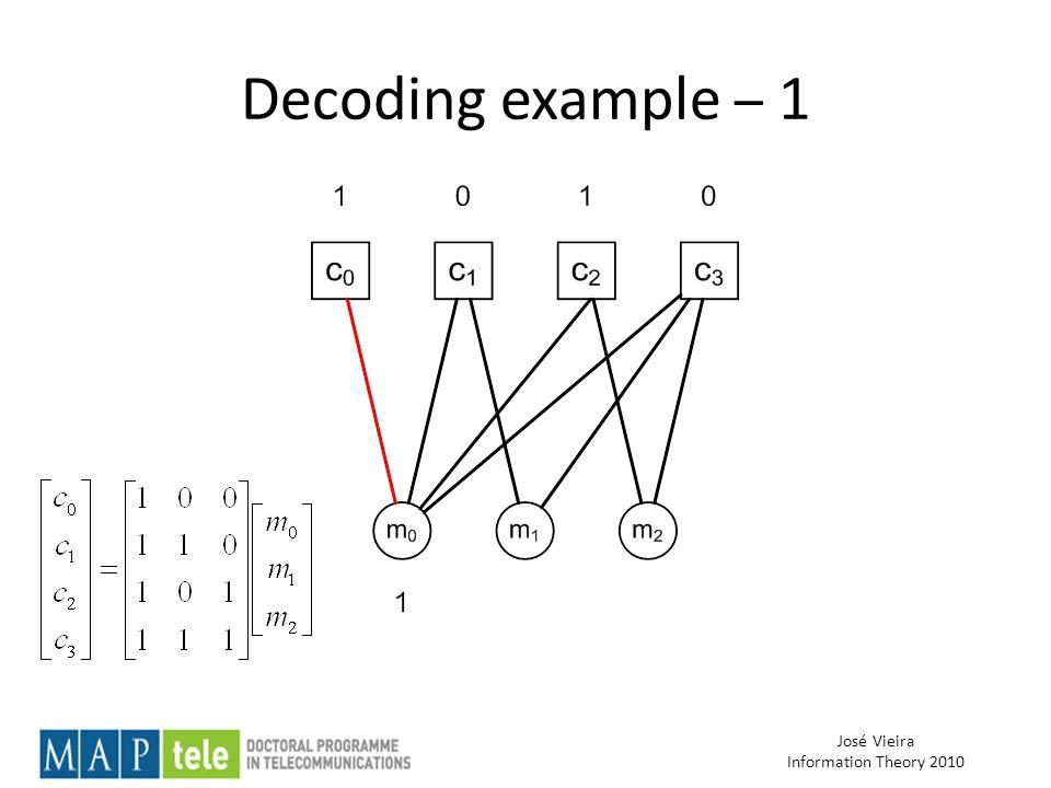 José Vieira Information Theory 2010 Decoding example – 1